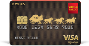 Wells Fargo Signature Credit Card for Price Protection